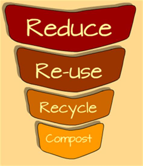7 ways to reduce air pollution Essay Example Graduateway
